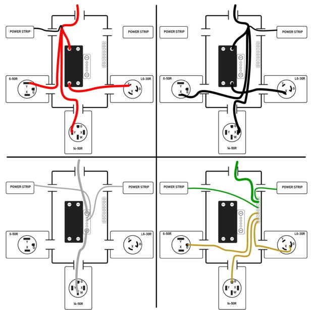 Figure 22 – Each wire type's wiring